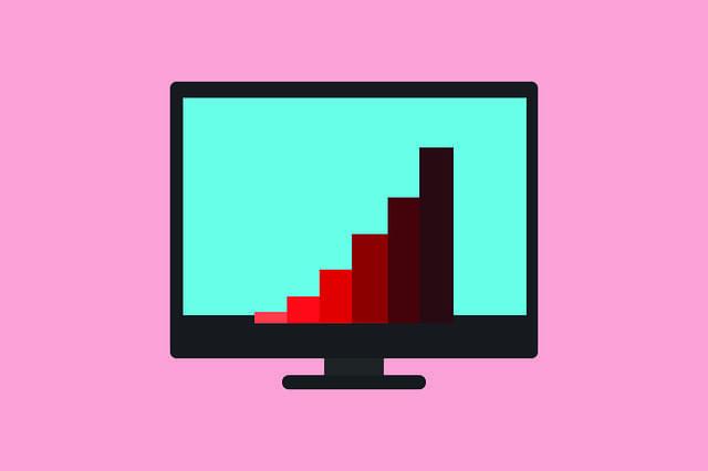 Online-Handel Entwicklung 2020 Pericosa